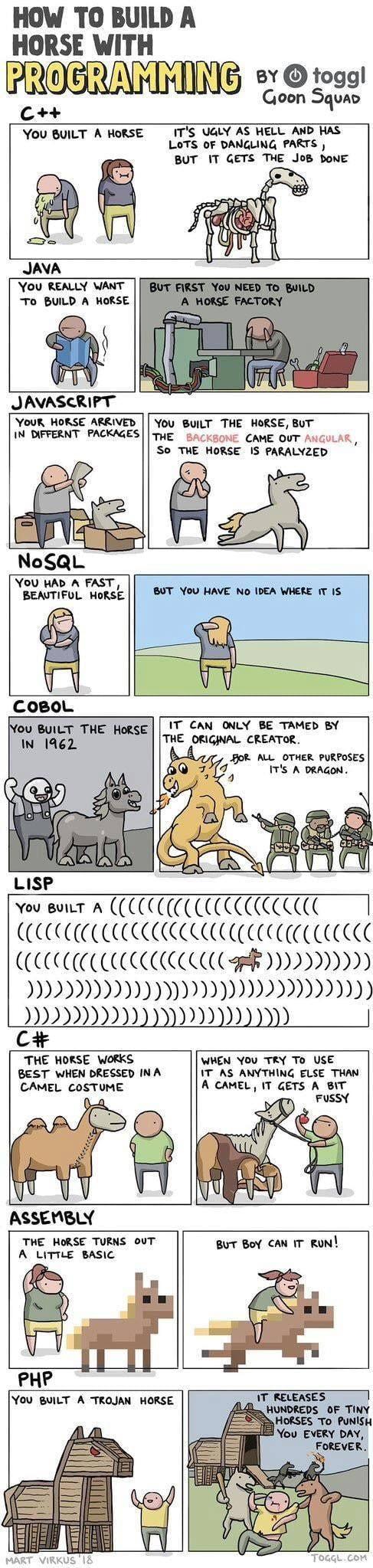 [Image: programming_horse.jpg]